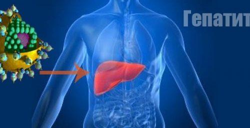 Сучасне лікування вірусного гепатиту